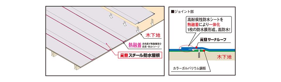 tokutyo1_steel