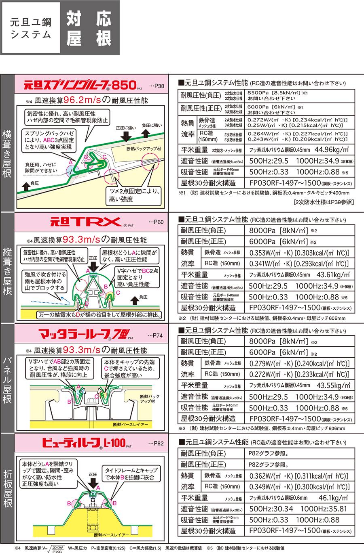 yuukou_M4
